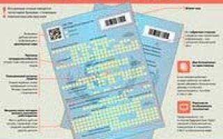 Как проходит заполнение больничного листа?