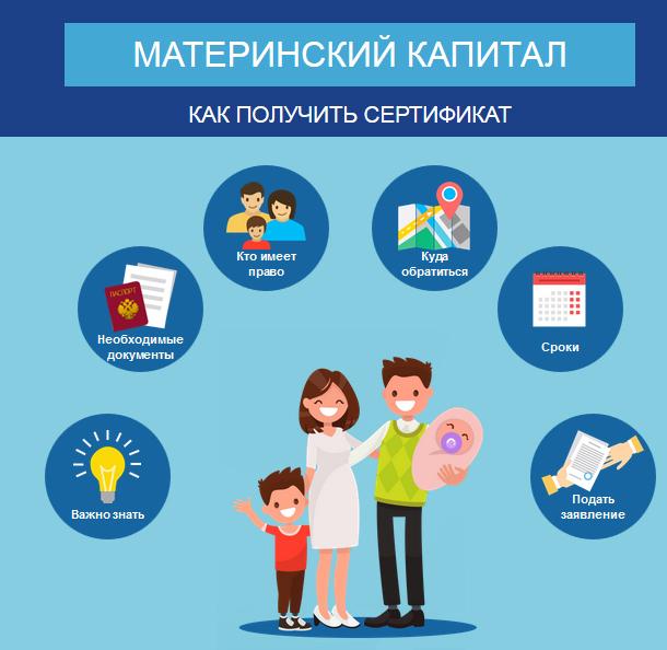 Условия получения материнского капитала: кому положены выплаты и кто имеет право на субсидию в 2020 году