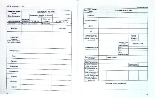 Как устроить ребенка в детсад: правила и порядок процедуры, особенности, необходимые документы